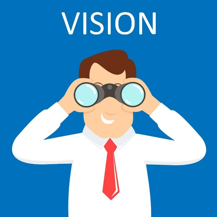 Visualisasikan keinginan anda